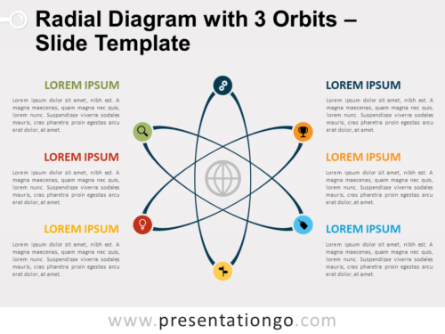 Free Radial Diagram with 3 Orbits for PowerPoint