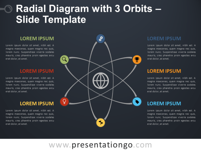 Free Radial Diagram with 3 Orbits PowerPoint Template