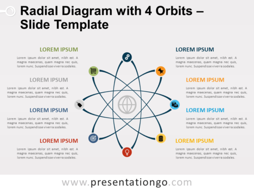 Free Radial Diagram with 4 Orbits for PowerPoint