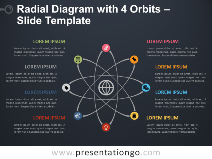 Free Radial Diagram with 4 Orbits PowerPoint Template