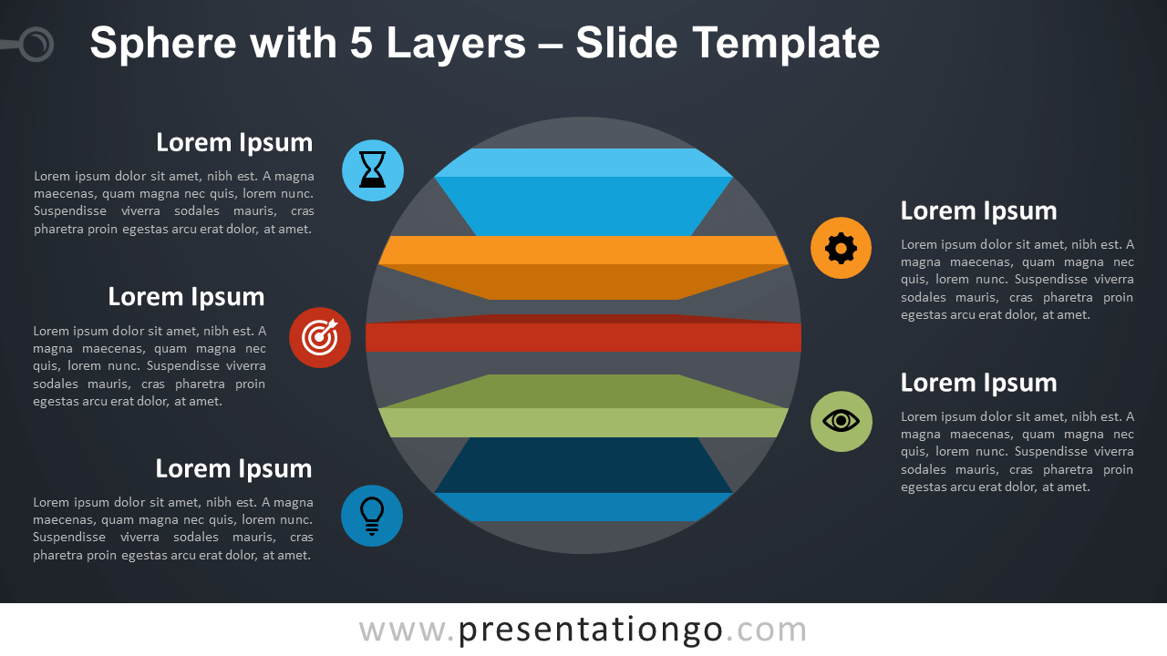 Sphere with 5 Layers - PowerPoint and Google Slides Infographic