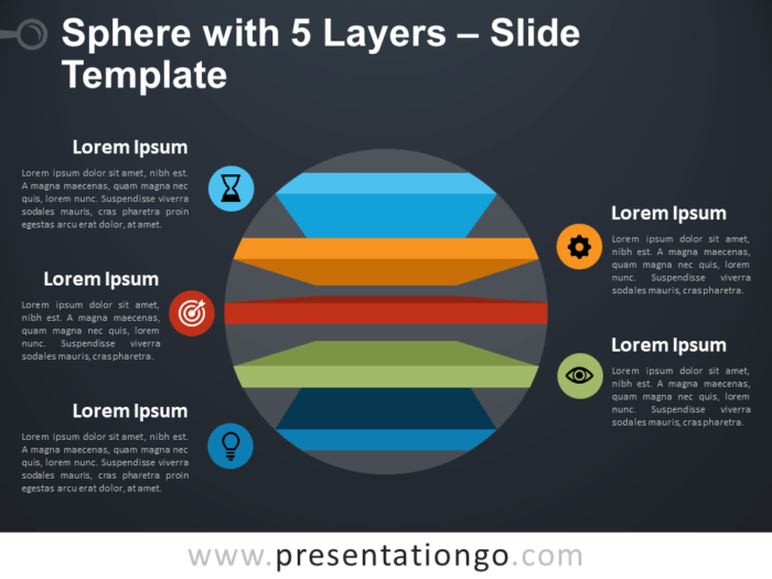 Sphere with 5 Layers - Free PowerPoint Infographic