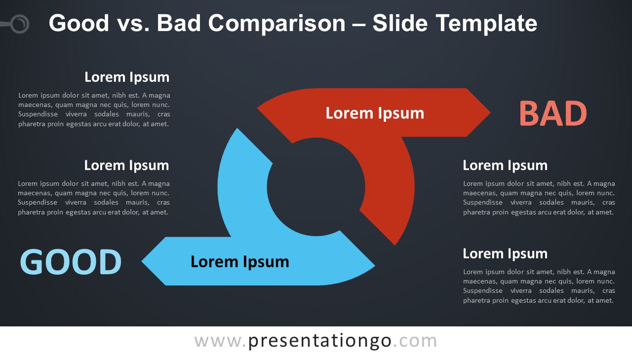 Good vs. Bad Comparison - Free PowerPoint and Google Slides Template