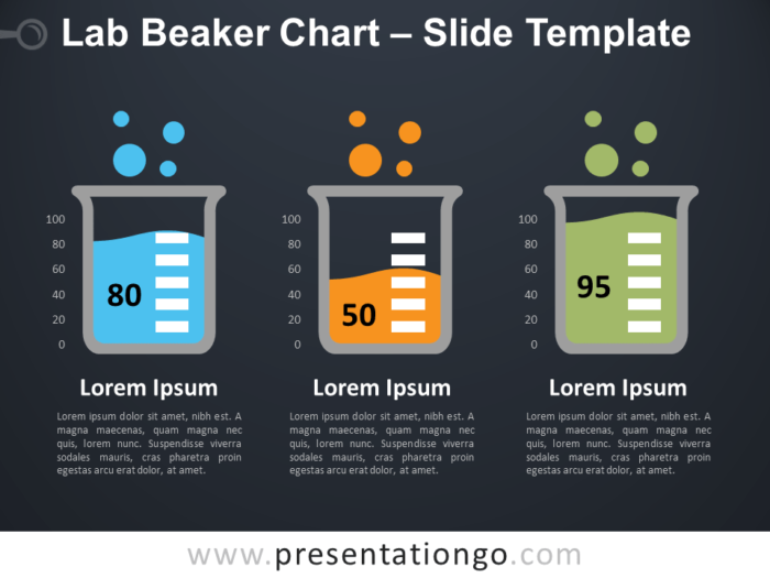 Free Laboratory Beaker Chart for PowerPoint