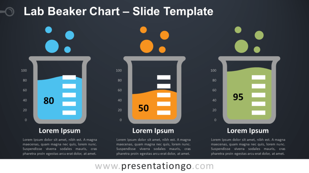 Free Laboratory Beaker Chart for PowerPoint and Google Slides