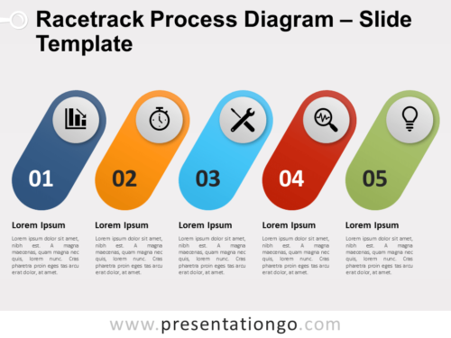 Free Racetrack Process for PowerPoint