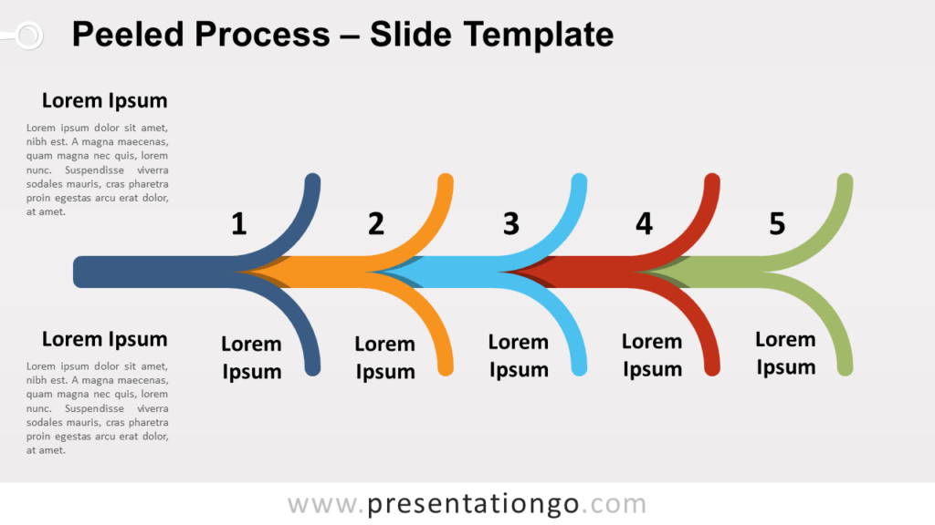Free Peeled Process for PowerPoint and Google Slides