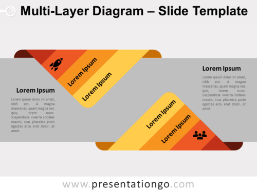 Free Multi-Layer Diagram for PowerPoint