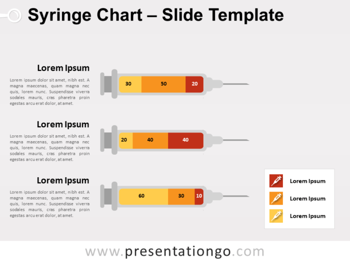 Free Syringe Chart for PowerPoint