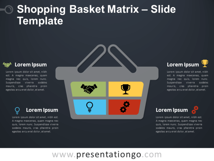 Free Shopping Basket Matrix Infographic for PowerPoint
