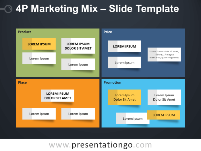Free 4P Marketing Mix Table for PowerPoint