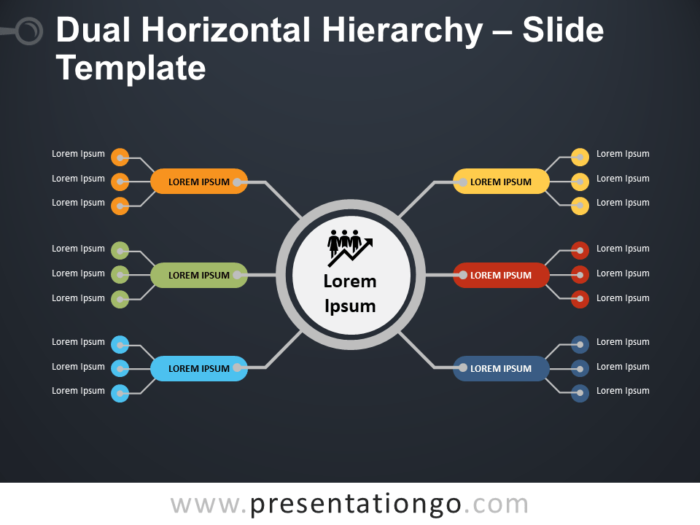 Free Dual Horizontal Hierarchy Template for PowerPoint