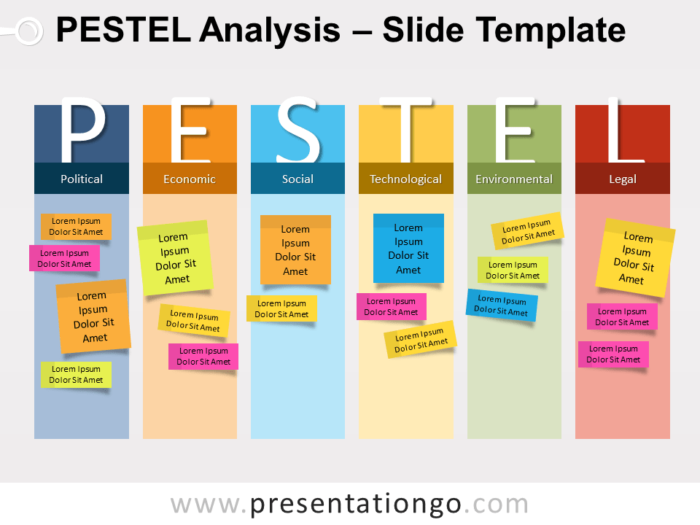 Free PESTEL Analysis Table for PowerPoint