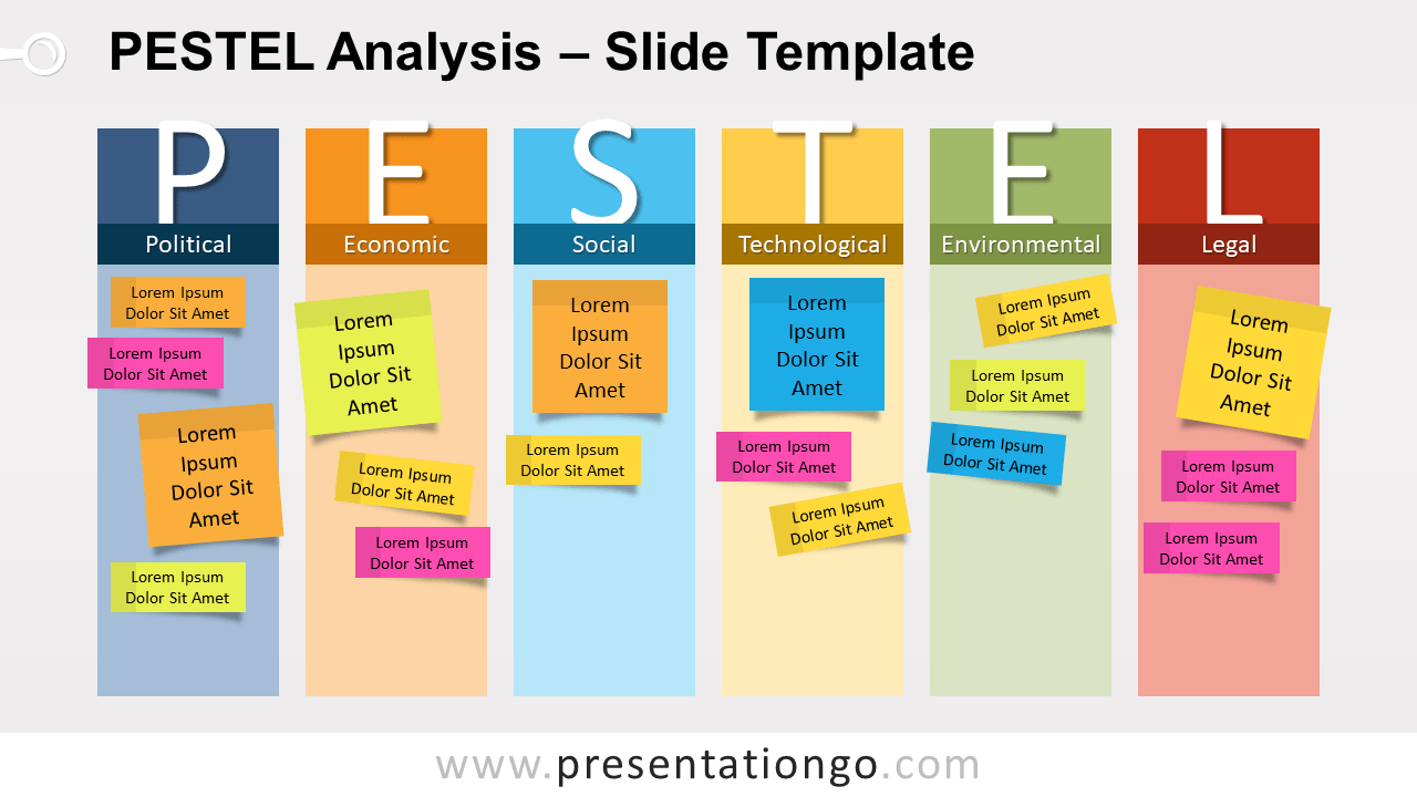 Free PESTEL Analysis Table for PowerPoint and Google Slides