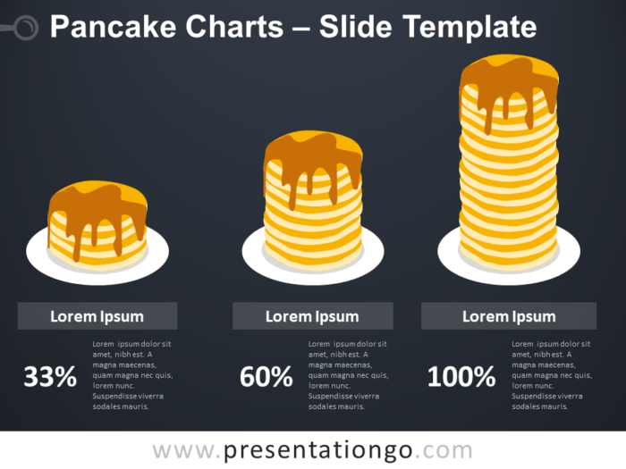 Free Pancake Charts Template for PowerPoint