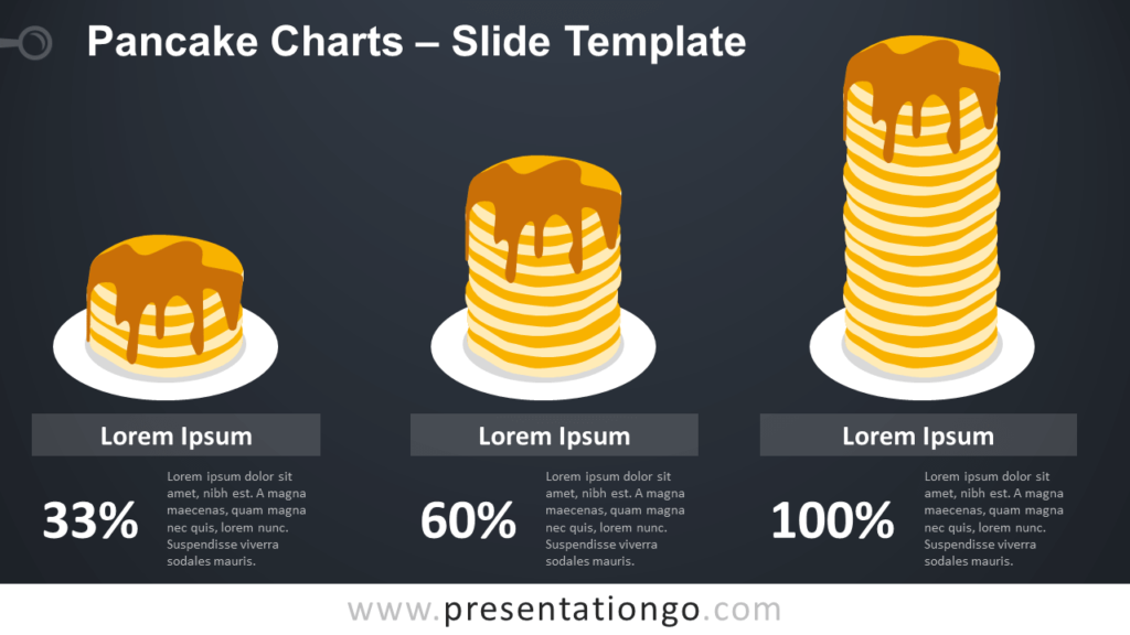 Free Pancake Charts Template for PowerPoint and Google Slides