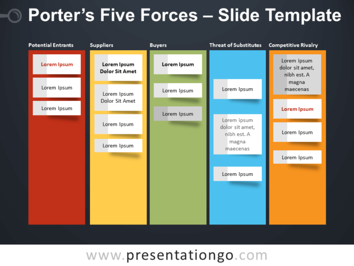 Free Porters Five Forces Table for PowerPoint
