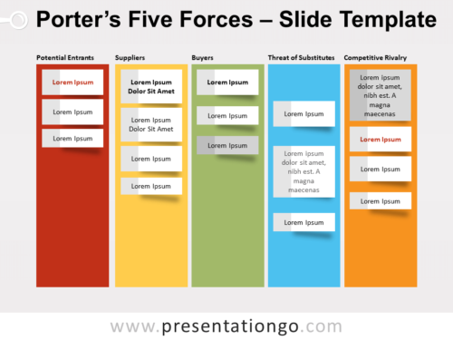 Free Porters Five Forces Template for PowerPoint