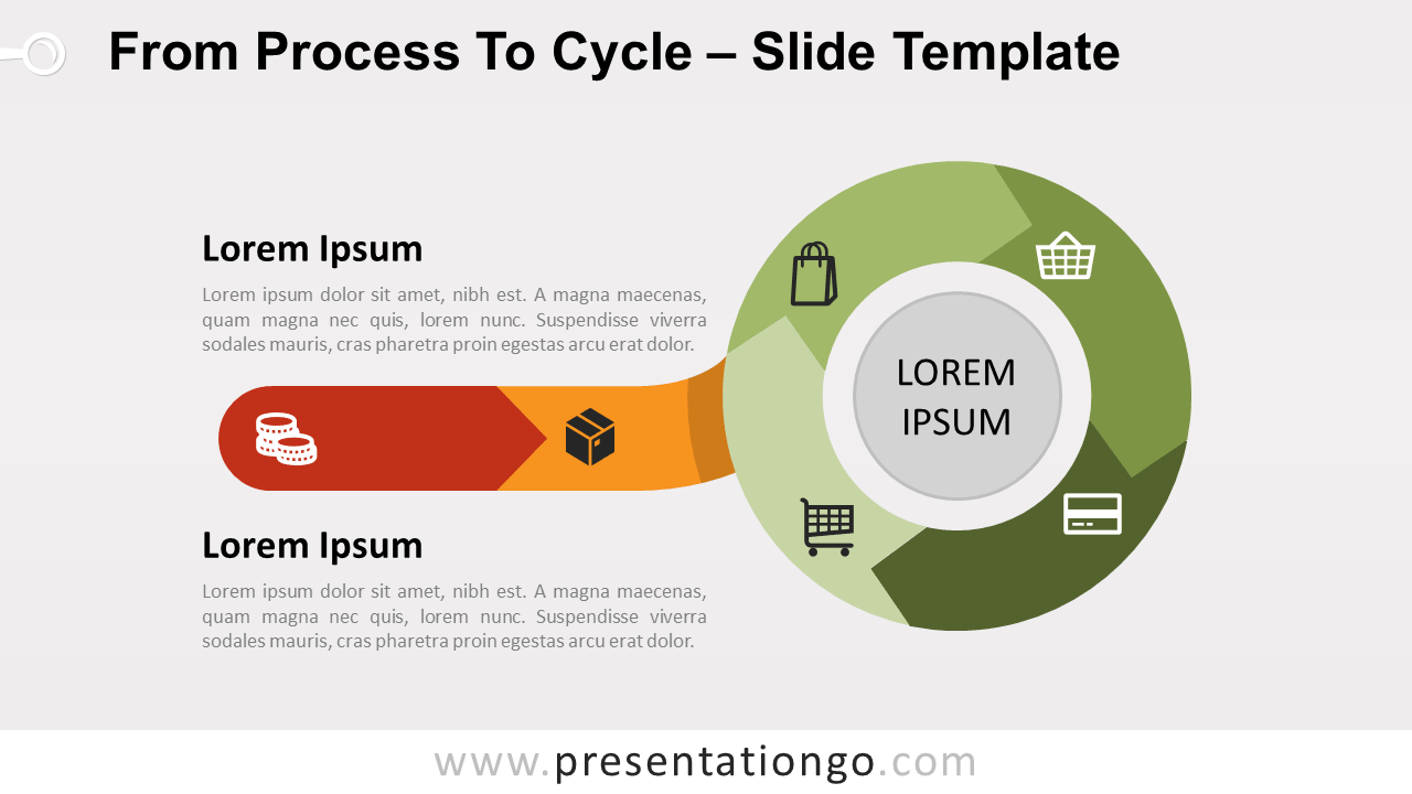 Free Process To Cycle for PowerPoint and Google Slides