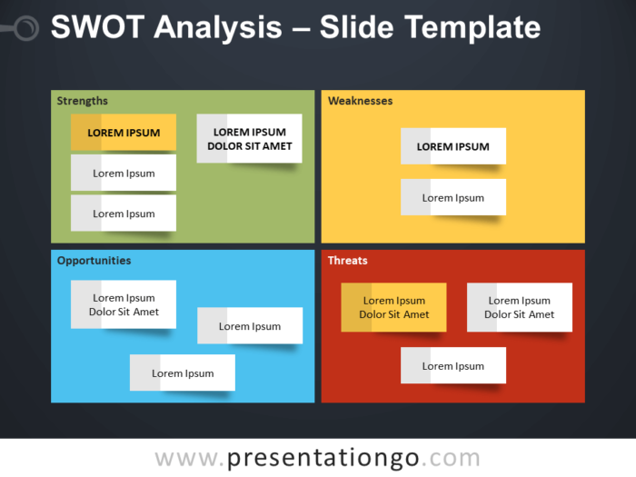 Free SWOT Analysis Table for PowerPoint