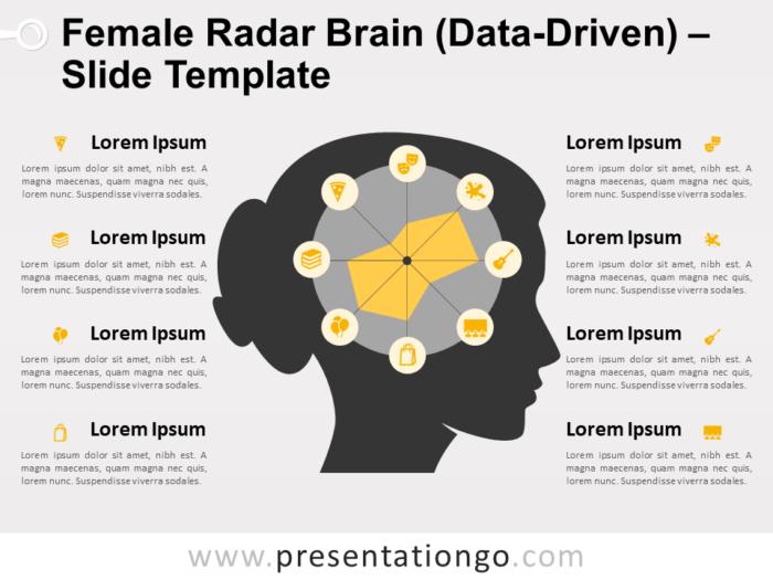 Free Female Radar Brain Infographics Diagram for PowerPoint