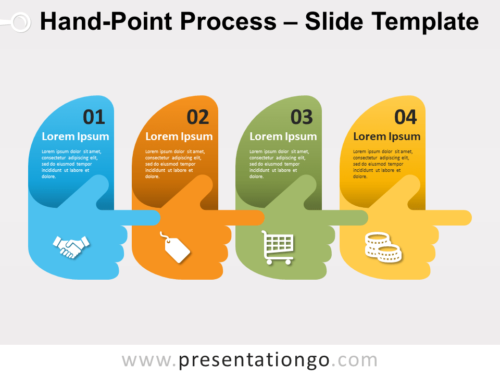 Free Hand-Point Process for PowerPoint