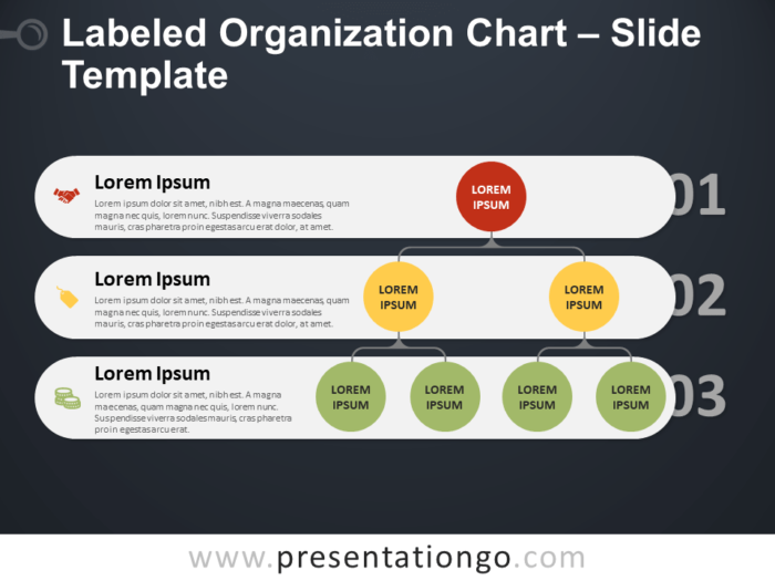 Free Labeled Organization Chart Diagram for PowerPoint