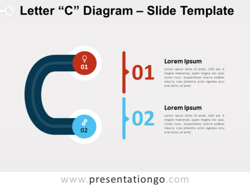 Free Letter C Diagram for PowerPoint