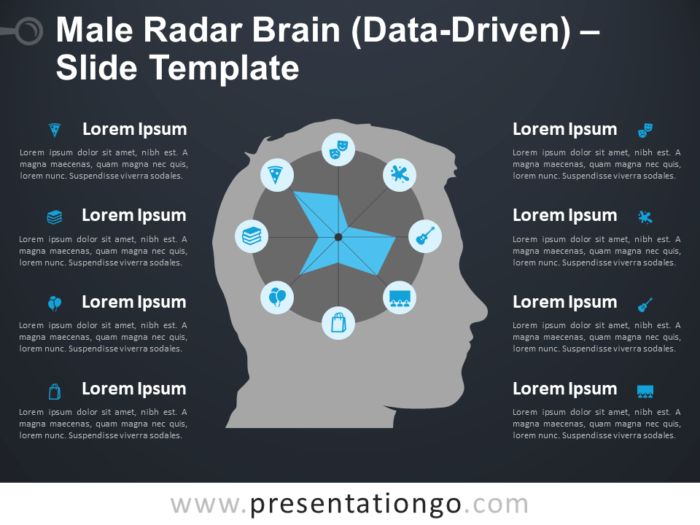 Free Male Radar Brain Diagram for PowerPoint