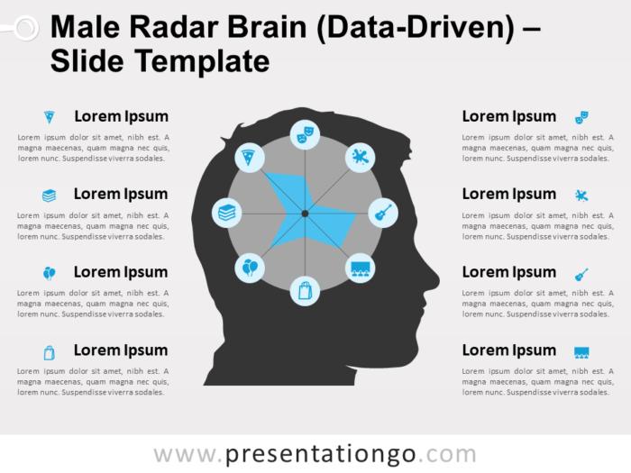 Free Male Radar Brain Infographics Diagram for PowerPoint