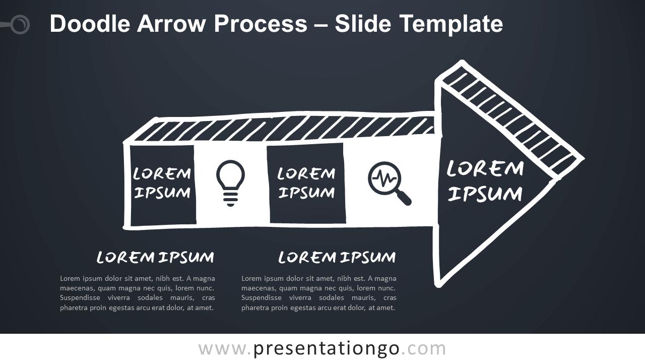 Free Doodle Arrow Process for Google Slides