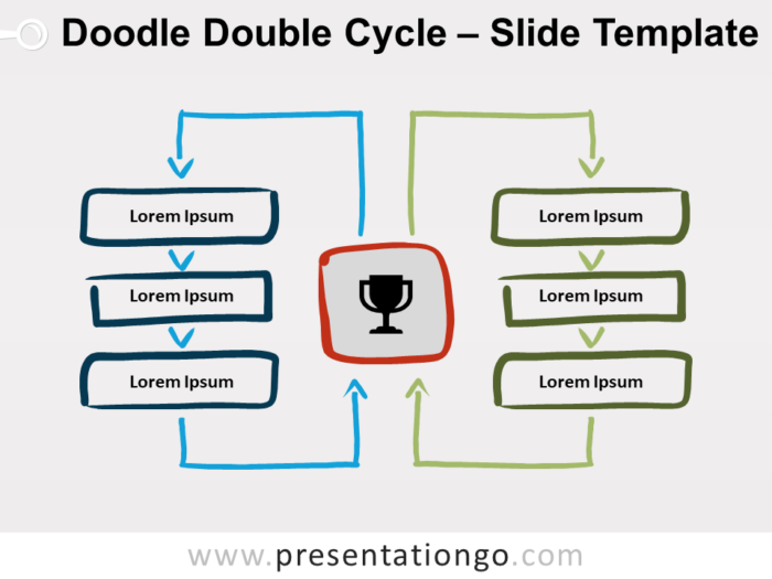 Free Doodle Double Cycle Diagram for PowerPoint