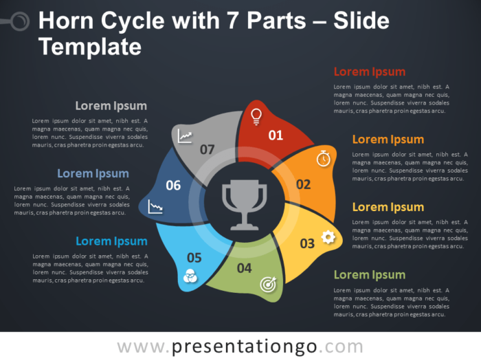 Free Horn Cycle with 7 Parts Diagram for PowerPoint