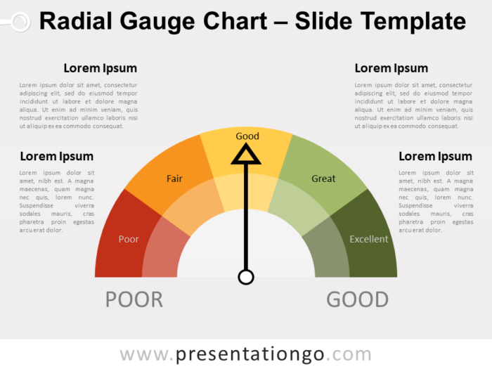 Free Radial Gauge Chart for PowerPoint