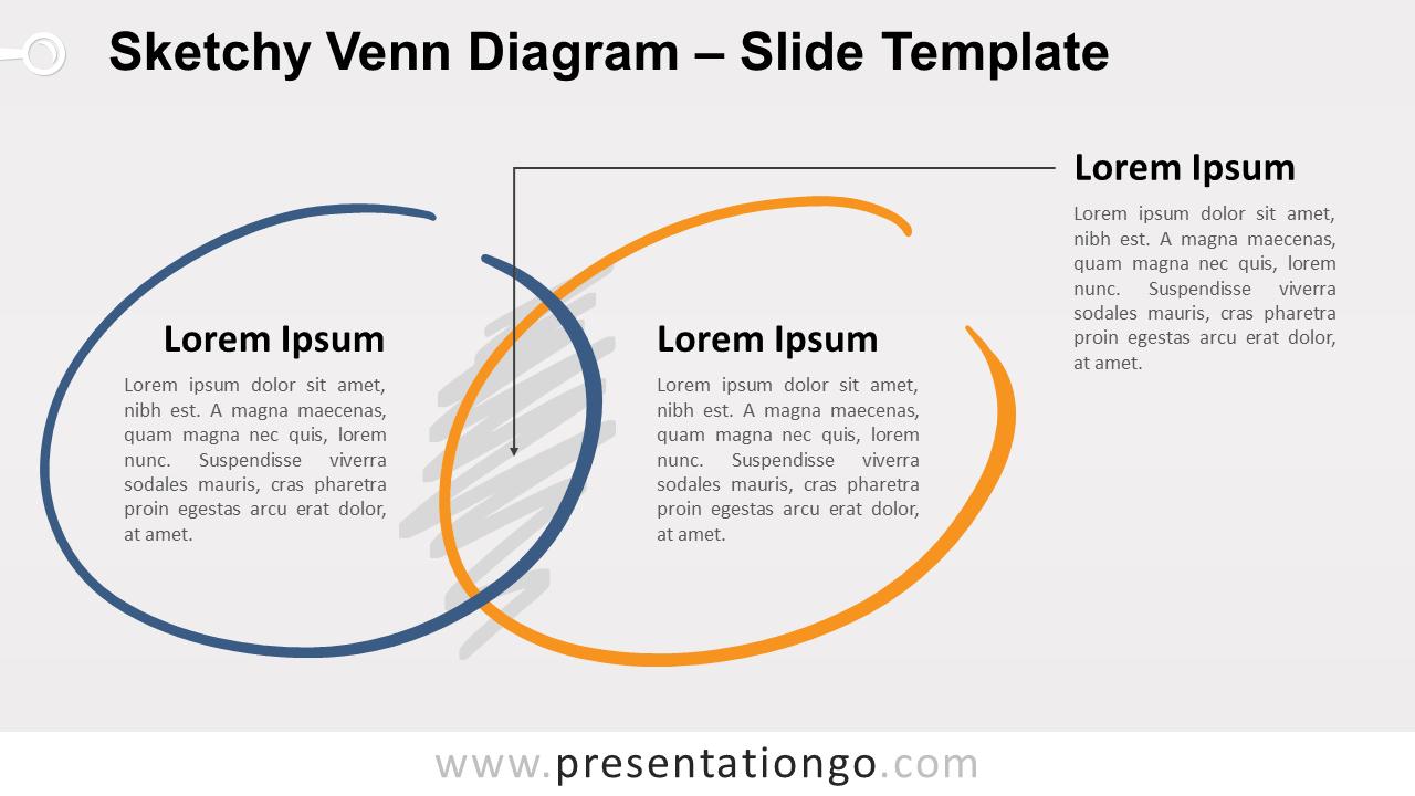 Free Sketchy Venn Diagram Slide Template for Google Slides