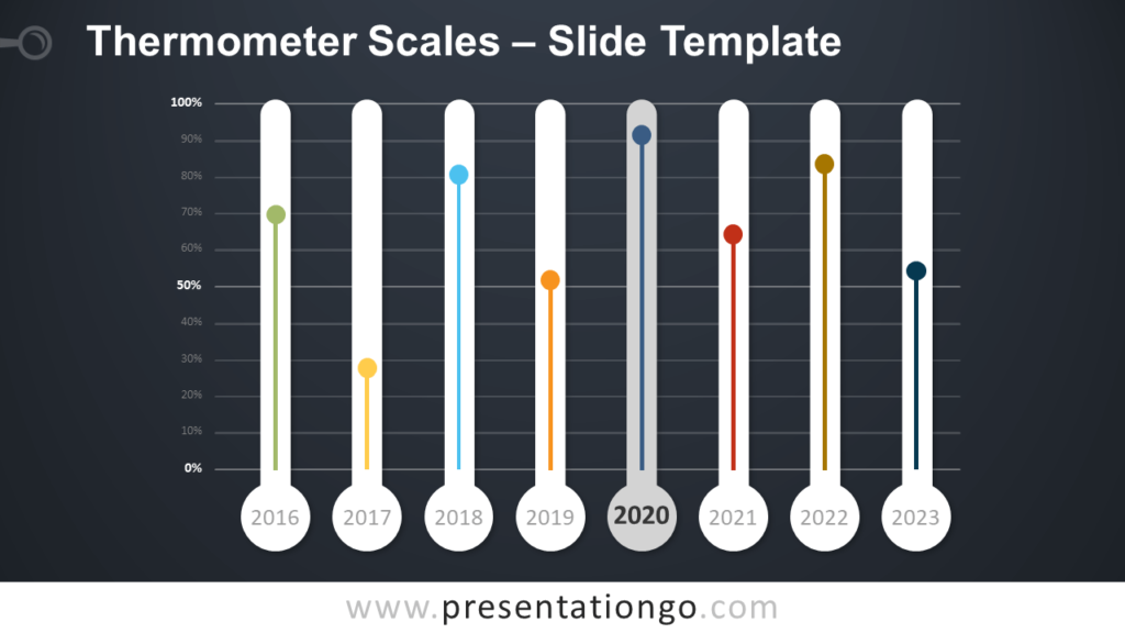 Free Thermometer Scales Infographic for PowerPoint and Google Slides