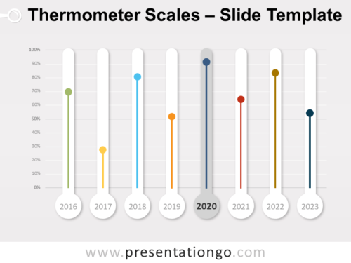 Free Thermometer Scales for PowerPoint