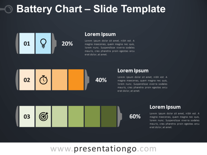 Free Battery Chart Diagram for PowerPoint