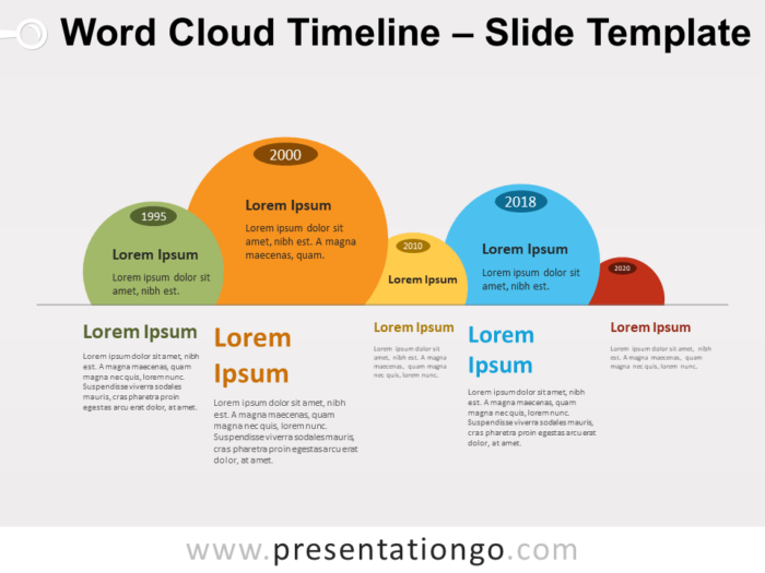 Free Word Cloud Timeline for PowerPoint