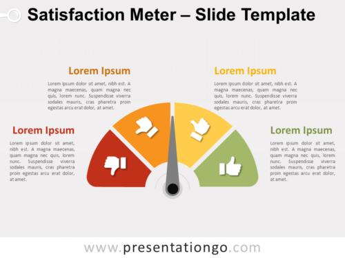 Free Satisfaction Meter for PowerPoint