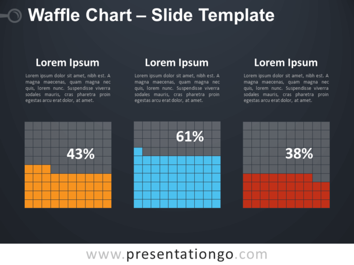 Free Waffle Chart Infographic for PowerPoint