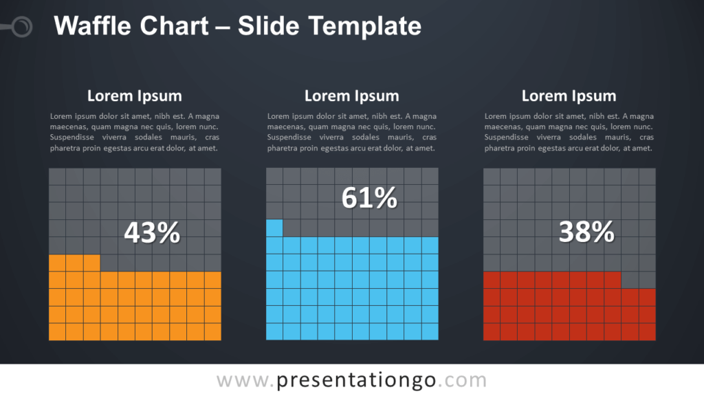Free Waffle Chart Infographic for PowerPoint and Google Slides