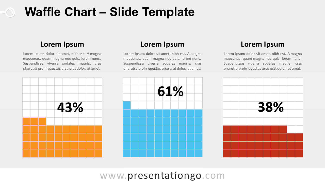 Free Waffle Chart for PowerPoint and Google Slides