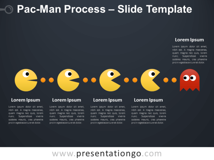 Free Pac-Man Process Infographic for PowerPoint
