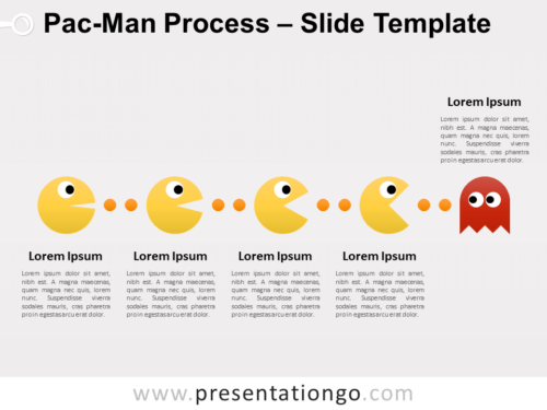 Free Pac-Man Process for PowerPoint