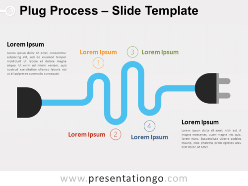 Free Plug Process for PowerPoint