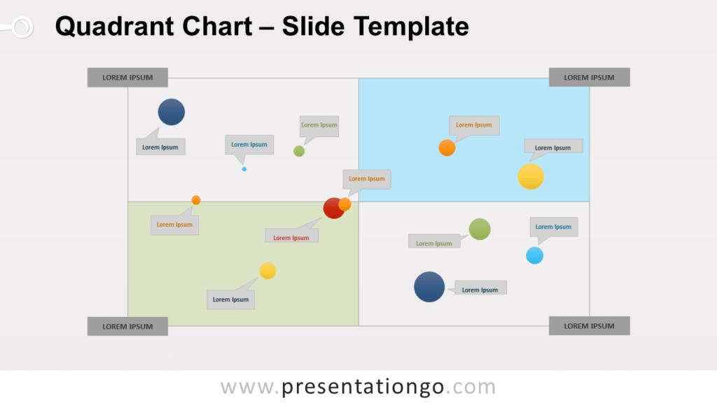 Free Quadrant Chart for PowerPoint and Google Slides