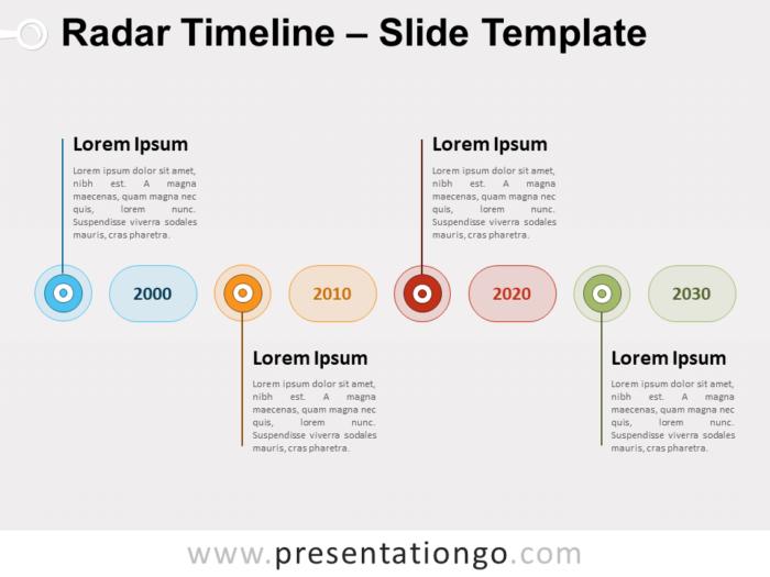 Free Radar Timeline for PowerPoint