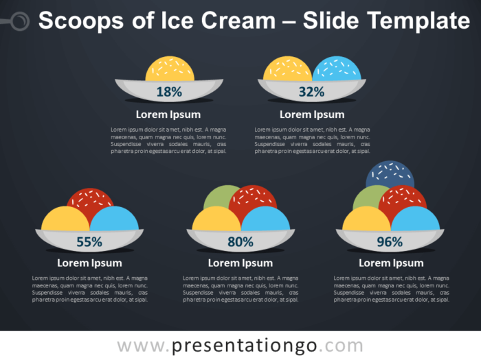 Free Scoops of Ice Cream Infographic for PowerPoint