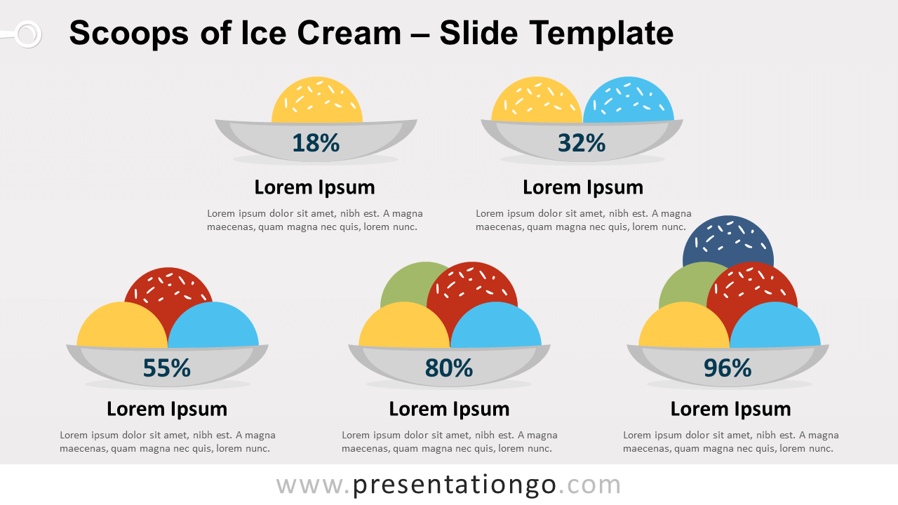 Free Scoops of Ice Cream for PowerPoint and Google Slides